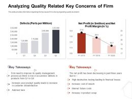 Analyzing Quality Related Key Concerns Of Firm Key Ppt Example File