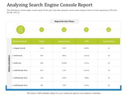 Analyzing Search Engine Console Report Clicks Ppt Powerpoint Presentation Gallery Guide