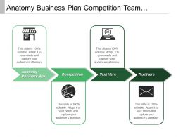 Anatomy Business Plan Competition Team Numbers Contingency Plan
