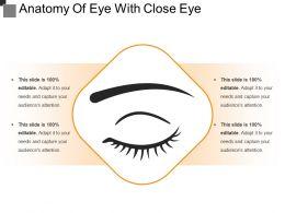 Anatomy Of Eye With Close Eye