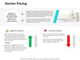 Anchor Pricing Ppt Powerpoint Presentation Outline Maker
