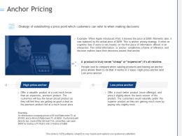 Anchor Pricing Ppt Powerpoint Presentation Slides Topics