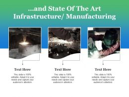 And State Of The Art Infrastructure Manufacturing Ppt Slides Deck