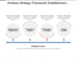 Andrews Strategy Framework Establishment Formulation Implantation