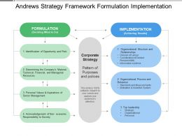 Andrews Strategy Framework Formulation Implementation
