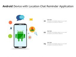 Android Device With Location Chat Reminder Application