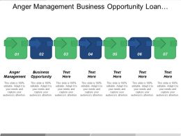 Anger Management Business Opportunity Loan Management Innovating Training Cpb
