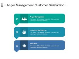 Anger Management Customer Satisfaction Financial Planning Project Management Cpb