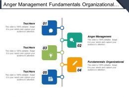 Anger Management Fundamentals Organizational Investment Property Reputation Strategy Cpb