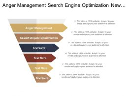 Anger Management Search Engine Optimization New Product Development Cpb