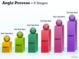 Angle Process With 6 Stages