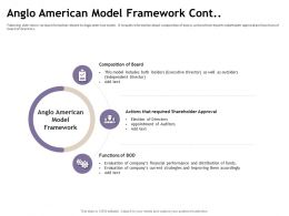 Anglo American Model Framework Cont Of Auditors Ppt Powerpoint Presentation Infographics Graphics Pictures