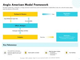 Anglo American Model Framework Tiered Ppt Powerpoint Presentation Ideas Visuals