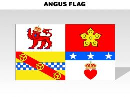 Angus Country Powerpoint Flags