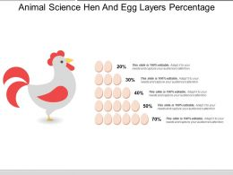 Animal Science Hen And Egg Layers Percentage