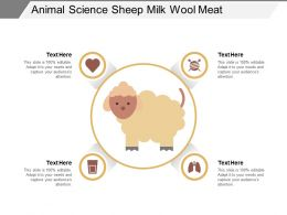 Animal Science Sheep Milk Wool Meat