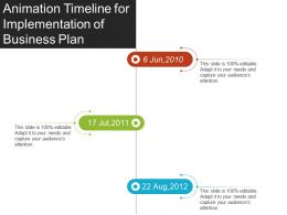 Animation Timeline For Implementation Of Business Plan