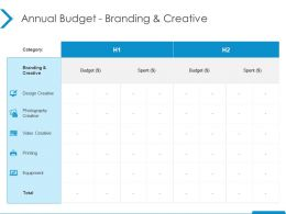 Annual Budget Branding And Creative Design Creative Ppt Powerpoint Presentation File Example