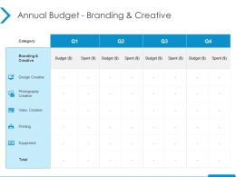 Annual Budget Branding And Creative Photography Creative Ppt Powerpoint Presentation Icon