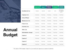 Annual Budget Business A746 Ppt Powerpoint Presentation Icon Sample