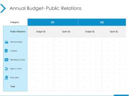 Annual Budget Public Relations Attending Events Ppt Powerpoint Presentation Slides Design Ideas