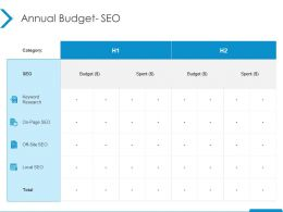 Annual Budget SEO Keyword Research Ppt Powerpoint Presentation Infographics Design Inspiration
