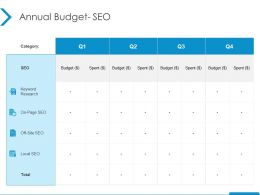 Annual Budget SEO Local SEO Ppt Powerpoint Presentation Icon Template