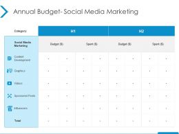 Annual Budget Social Media Marketing Graphics Ppt Powerpoint Presentation Summary Design