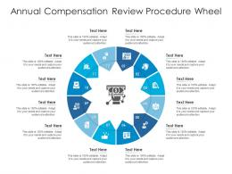 Annual Compensation Review Procedure Wheel Infographic Template