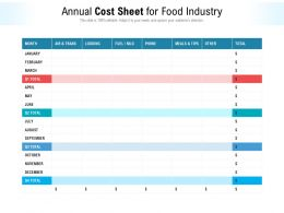 Annual Cost Sheet For Food Industry