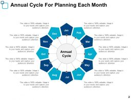 annual_cycle_for_planning_each_month_highlighting_four_periods_arrow_Slide02