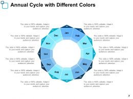 annual_cycle_for_planning_each_month_highlighting_four_periods_arrow_Slide07