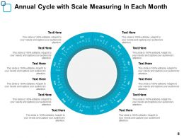 annual_cycle_for_planning_each_month_highlighting_four_periods_arrow_Slide08