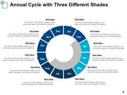 annual_cycle_for_planning_each_month_highlighting_four_periods_arrow_Slide09