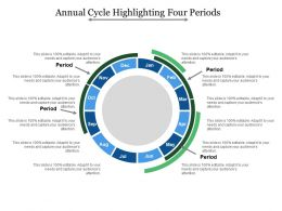 Annual Cycle Highlighting Four Periods