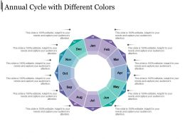Annual Cycle With Different Colors