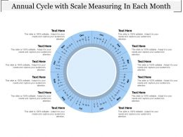 Annual Cycle With Scale Measuring In Each Month