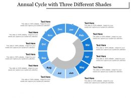 Annual Cycle With Three Different Shades