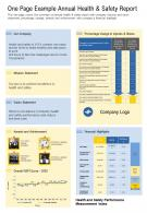 Annual Health And Safety Report Presentation Example In One Page Infographic PPT PDF Document