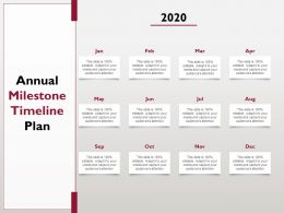 Annual Milestone Timeline Plan Ppt Powerpoint Presentation Deck
