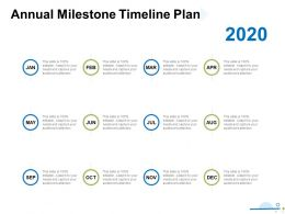 Annual Milestone Timeline Plan Ppt Powerpoint Presentation Infographic