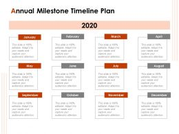 Annual Milestone Timeline Plan Ppt Powerpoint Presentation Inspiration Slideshow