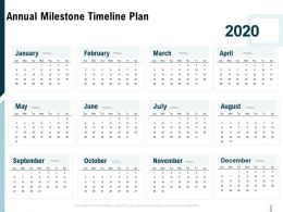 Annual Milestone Timeline Plan Ppt Powerpoint Presentation Slides Backgrounds