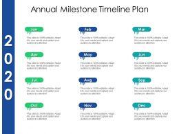 Annual Milestone Timeline Plan Slide Ppt Powerpoint Presentation Portfolio