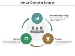 Annual Operating Strategy Ppt Powerpoint Presentation Gallery Background Cpb