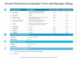 Annual Performance Evaluation Form With Manager Rating