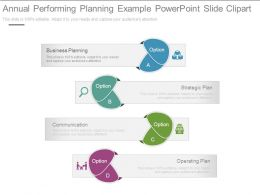 Annual Performing Planning Example Powerpoint Slide Clipart