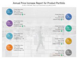 Annual Price Increase Report For Product Portfolio