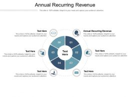 Annual Recurring Revenue Ppt Powerpoint Presentation Icon Slides Cpb
