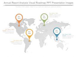 Annual Report Analysis Visual Roadmap Ppt Presentation Images